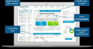 EasyMarkets Forex Trading Review